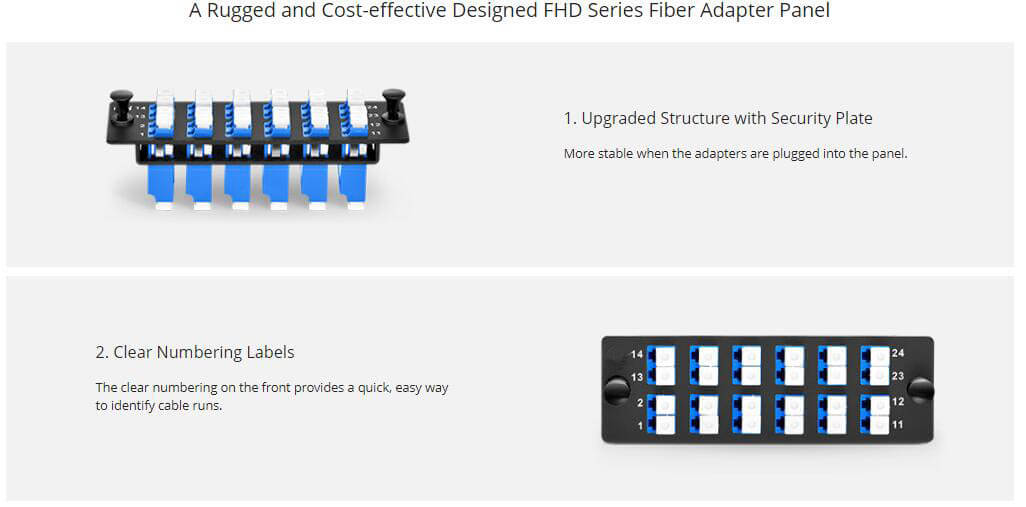 FHDFiber Adapter Panel