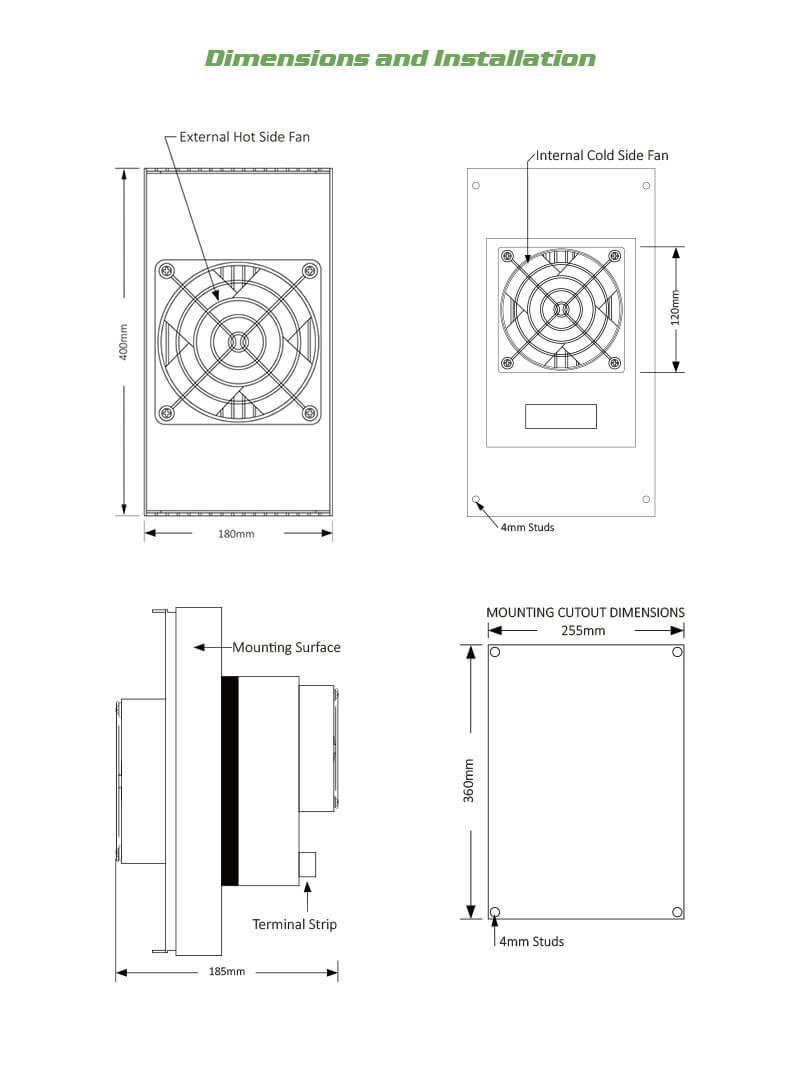 IP55 200W Dimensions